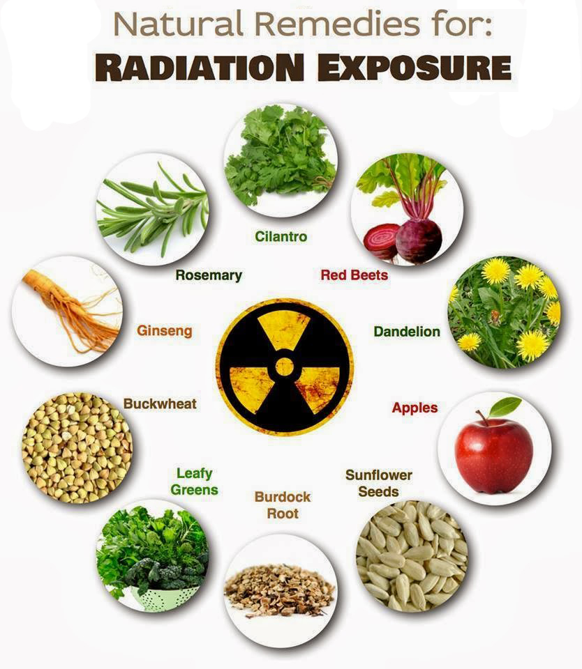 radiation herbs