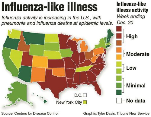 viral outbreaks